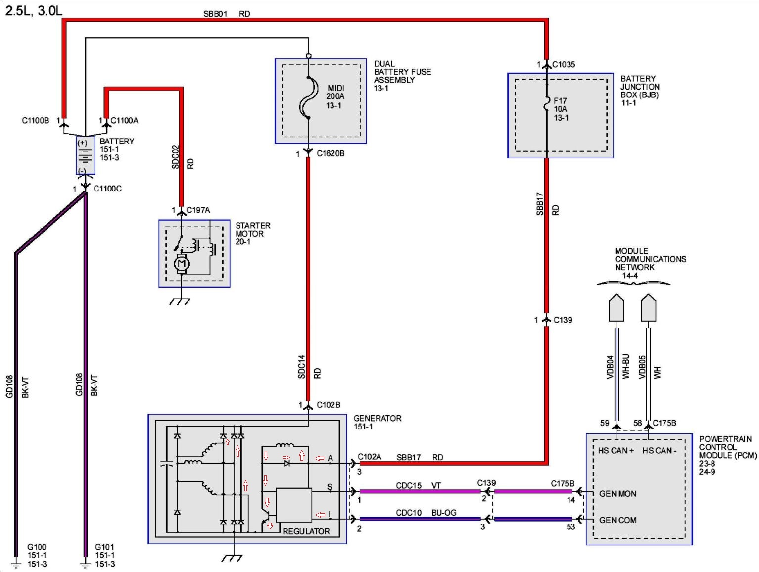 Wiring Diagram For 2005 Mazda 6 Schematics Data Diagrams 2003 Fuse Box 3 Alternator 33 Images 138dhw Co Parts Abs
